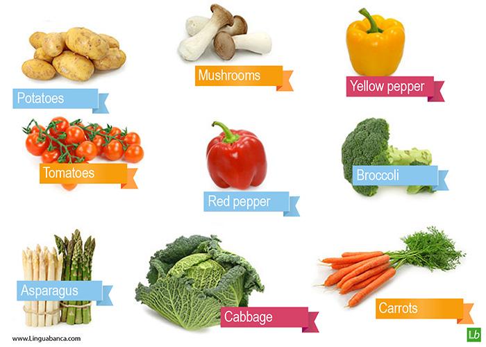 lingua vocab vegetables1 1400x1000 700x500 - Food Vocabulary